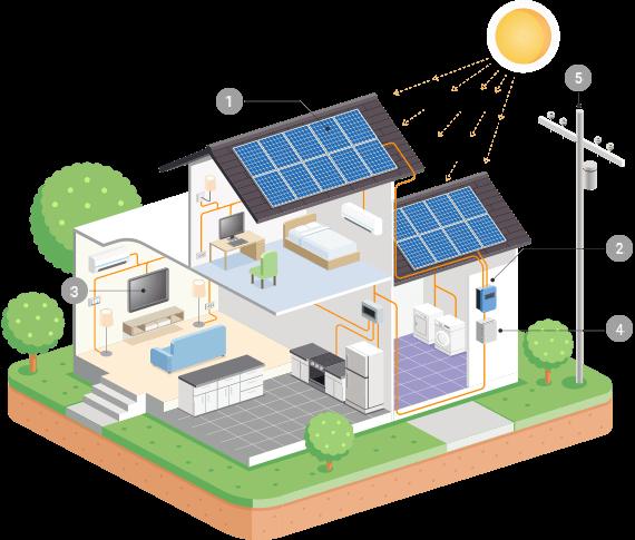 https://solcity.pl/wp-content/uploads/2018/10/inner_solar.png