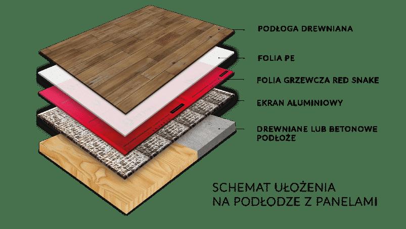 https://solcity.pl/wp-content/uploads/2019/07/podloga_drewniana00.png